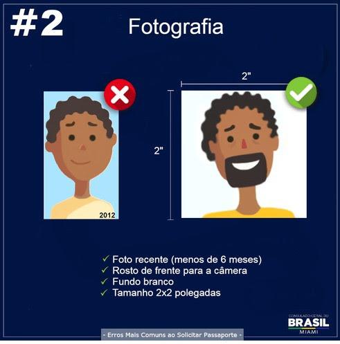 Erros mais Comuns ao Solicitar Passaporte